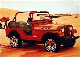 Jeep Restoration Parts - Clic Enterprises