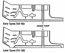 1959 1966 Sedans Wagons Amp Convertible