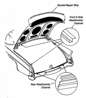 studebaker-ck-deck-lid-repair-strip-weather-strip-channel-drawing  Studebaker Wiring Diagram on champion custom, hot rod champions, commander chrome options, disc brake conversion, champion 4 door standard shift, 4 door body parts, no bmper, electronic distributor, performance suspension,